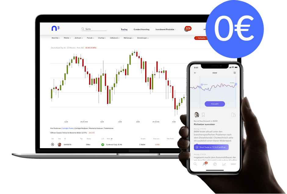 aktien-depot-online-eroeffnen-null-euro-med